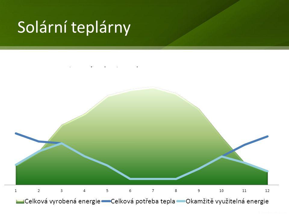 Bezsurovinový zdroj tepla Bez rizika pro provozovatele / nehrozí zdražování energetického vstupu Nehrozí riziko výpadku systému Převážně pasivní prvky systému (jednoduchá údržba a nenáročný provoz spolu s dlouhou životností) Dobrá predikovatelnost chování systému Uvedení na trh 2011 Solární teplárny
