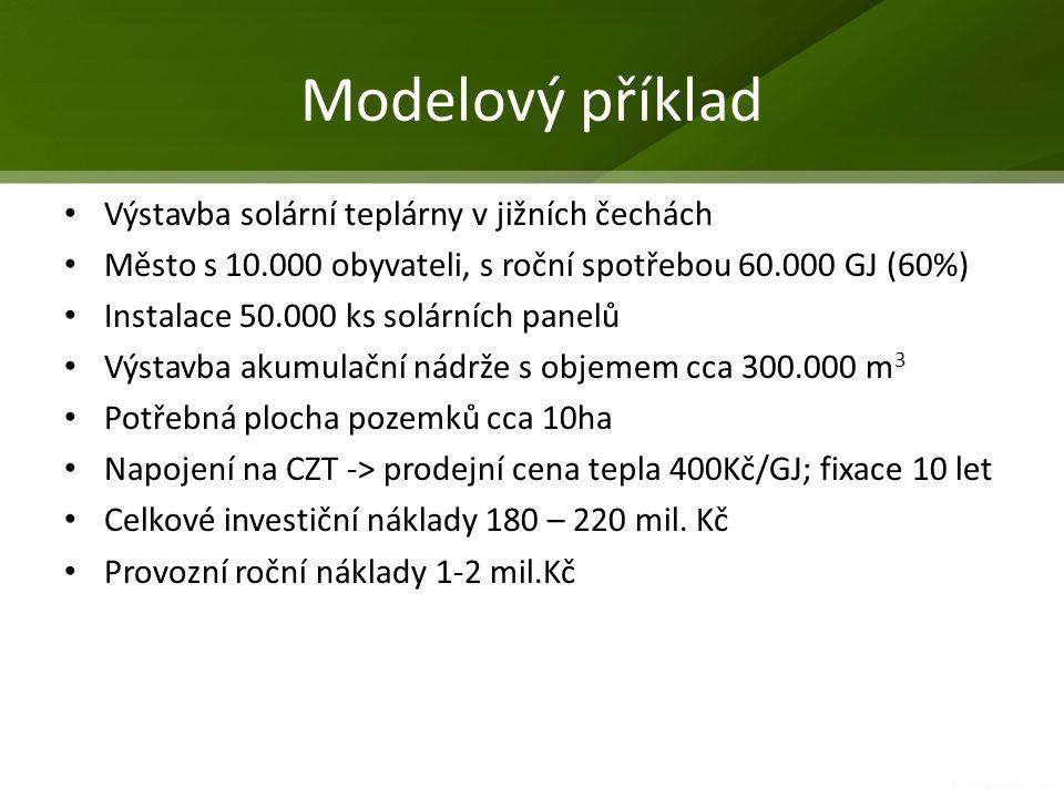 Modelový příklad Výstavba solární teplárny v jižních čechách Město s 10.000 obyvateli, s roční spotřebou 60.000 GJ (60%) Instalace 50.000 ks solárních panelů Výstavba akumulační nádrže s objemem cca 300.000 m 3 Potřebná plocha pozemků cca 10ha Napojení na CZT -> prodejní cena tepla 400Kč/GJ; fixace 10 let Celkové investiční náklady 180 – 220 mil.