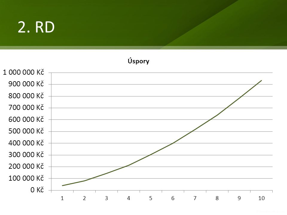 RD 10 kw, 4 členná domácnost Roční spotřeba 26 MWh Konečná MOC cena 600-700 tis.