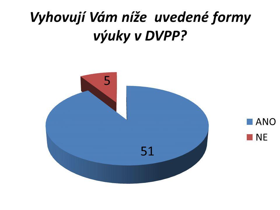 Vyhovují Vám níže uvedené formy výuky v DVPP?