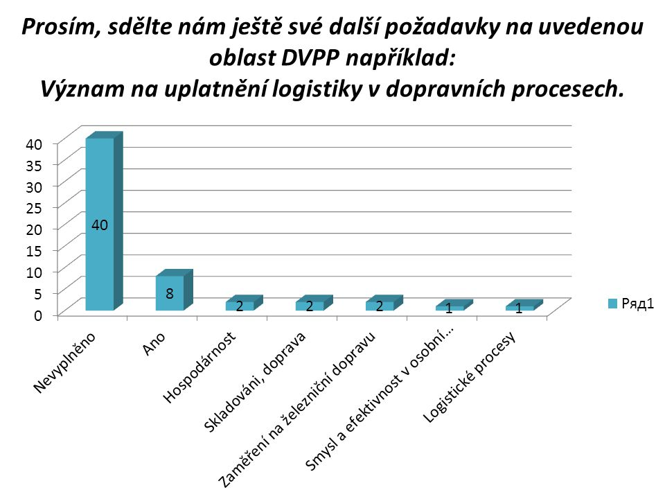 Prosím, sdělte nám ještě své další požadavky na uvedenou oblast DVPP například: Význam na uplatnění logistiky v dopravních procesech.