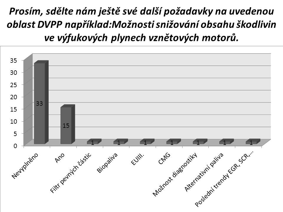 Prosím, sdělte nám ještě své další požadavky na uvedenou oblast DVPP například:Možnosti snižování obsahu škodlivin ve výfukových plynech vznětových motorů.