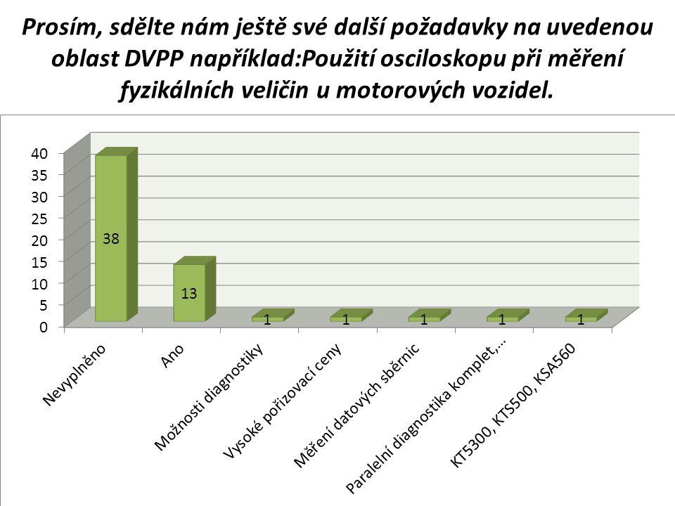 Prosím, sdělte nám ještě své další požadavky na uvedenou oblast DVPP například:Použití osciloskopu při měření fyzikálních veličin u motorových vozidel.