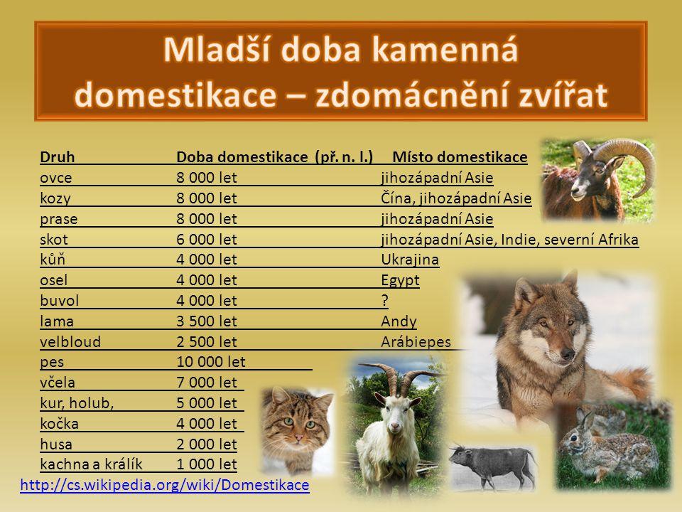 DruhDoba domestikace (př. n. l.) Místo domestikace ovce8 000 letjihozápadní Asie kozy8 000 letČína, jihozápadní Asie prase8 000 letjihozápadní Asie sk