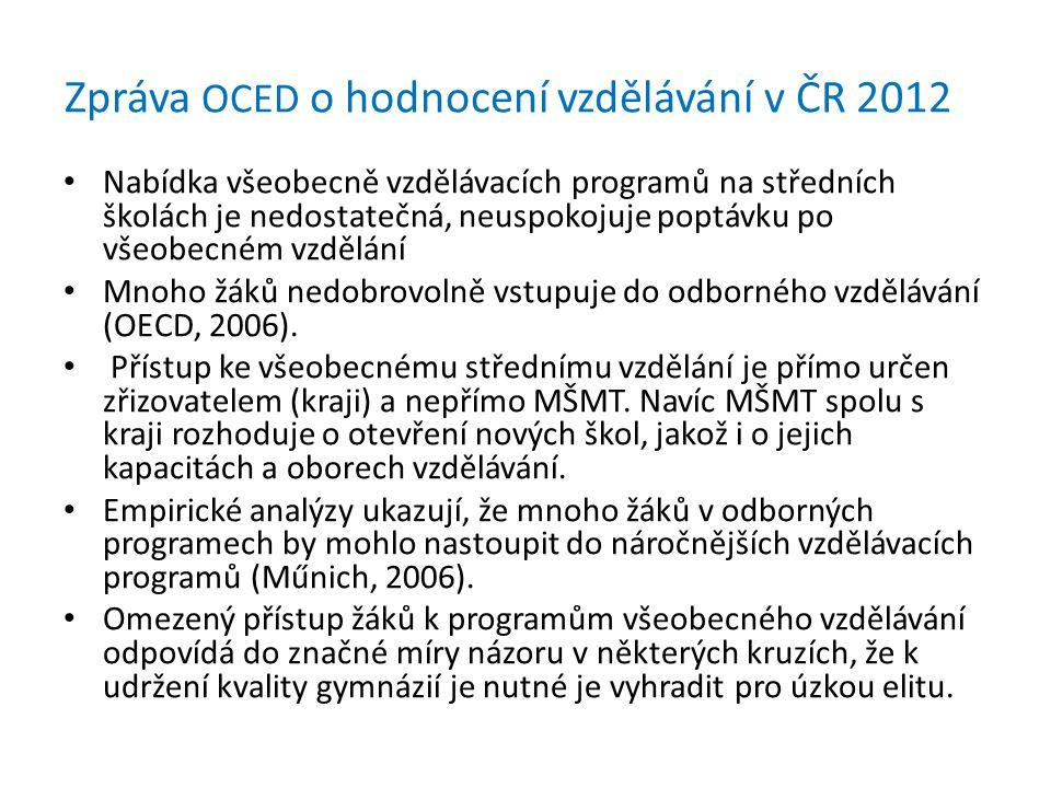 Zpráva OCED o hodnocení vzdělávání v ČR 2012 Nabídka všeobecně vzdělávacích programů na středních školách je nedostatečná, neuspokojuje poptávku po vš