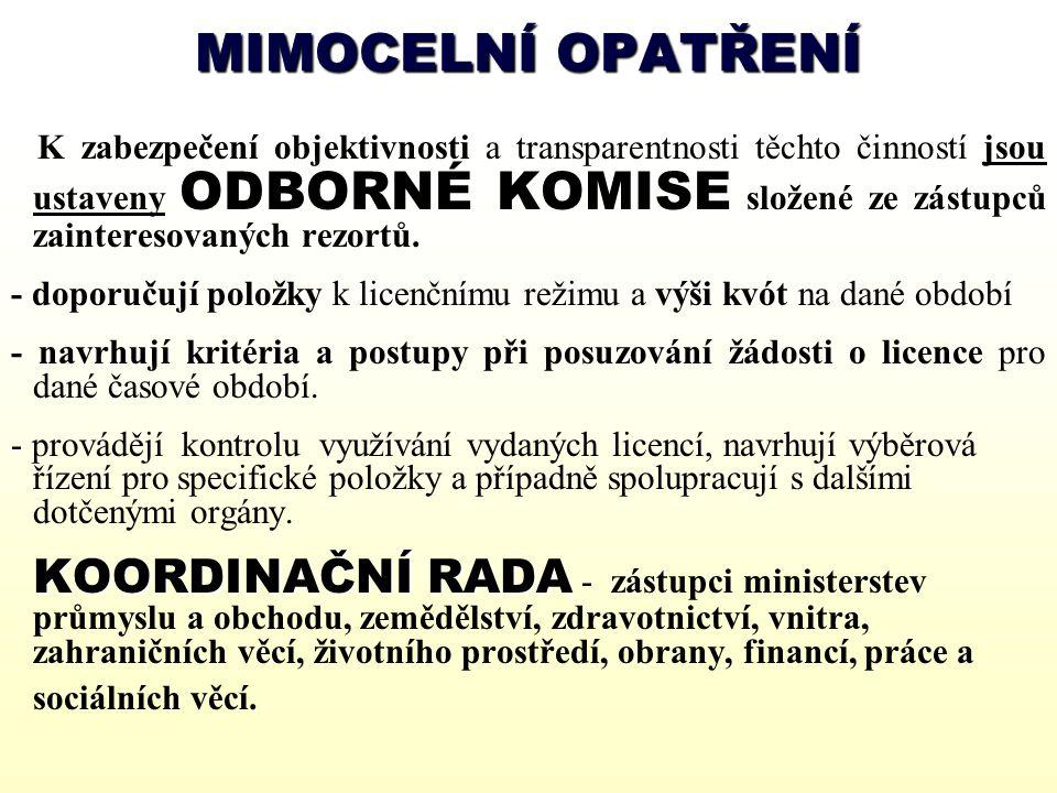 MIMOCELNÍ OPATŘENÍ Organizace licenční správy 1.