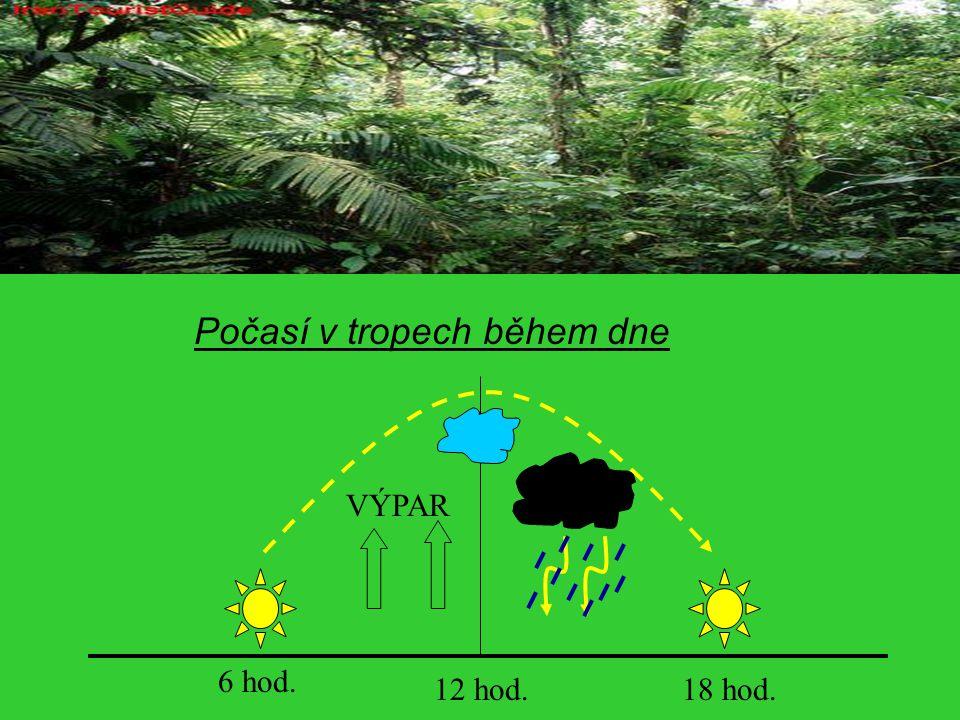Počasí v tropech během dne VÝPAR 6 hod. 12 hod.18 hod.