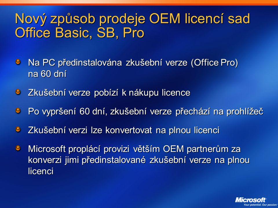 Nový způsob prodeje OEM licencí sad Office Basic, SB, Pro Na PC předinstalována zkušební verze (Office Pro) na 60 dní Zkušební verze pobízí k nákupu licence Po vypršení 60 dní, zkušební verze přechází na prohlížeč Zkušební verzi lze konvertovat na plnou licenci Microsoft proplácí provizi větším OEM partnerům za konverzi jimi předinstalované zkušební verze na plnou licenci
