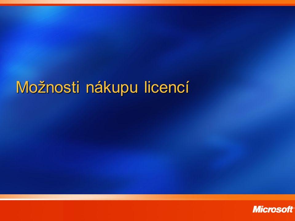 Možnosti nákupu licencí