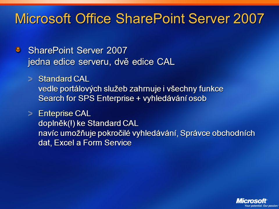 Microsoft Office SharePoint Server 2007 SharePoint Server 2007 jedna edice serveru, dvě edice CAL Standard CAL vedle portálových služeb zahrnuje i všechny funkce Search for SPS Enterprise + vyhledávání osob Enteprise CAL doplněk(!) ke Standard CAL navíc umožňuje pokročilé vyhledávání, Správce obchodních dat, Excel a Form Service