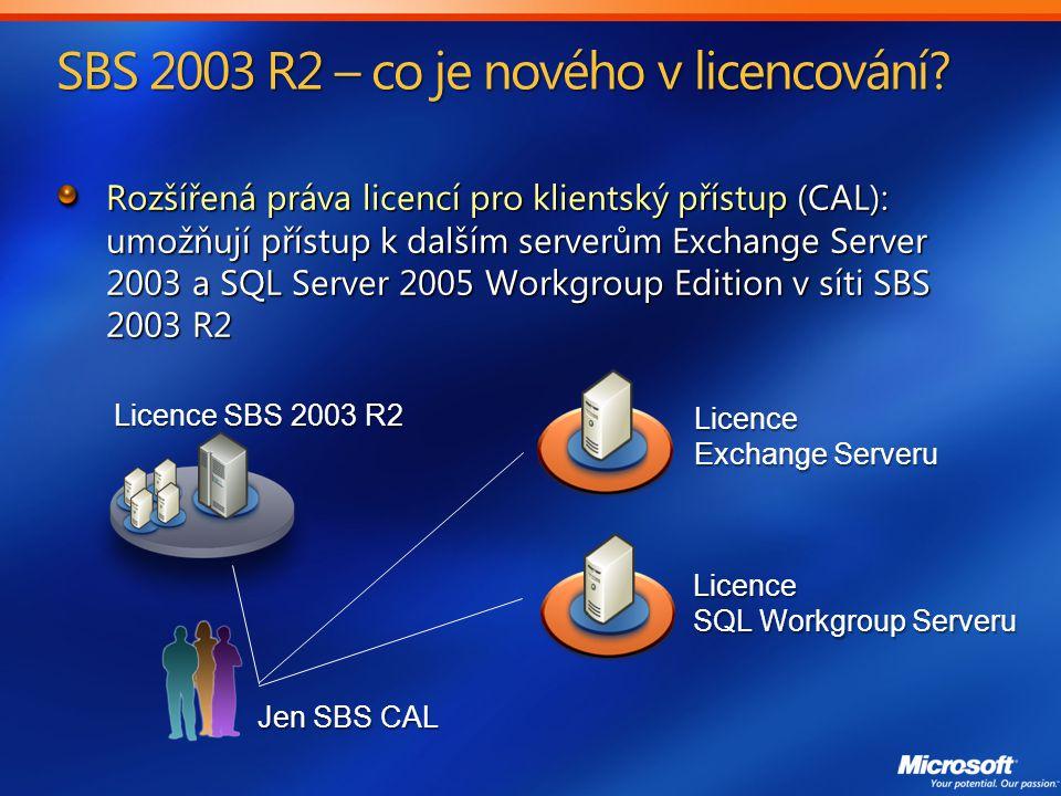 SBS 2003 R2 – co je nového v licencování.