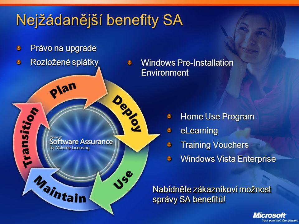 Nejžádanější benefity SA Právo na upgrade Rozložené splátky Windows Pre-Installation Environment Home Use Program eLearning Training Vouchers Windows Vista Enterprise Nabídněte zákazníkovi možnost správy SA benefitů!