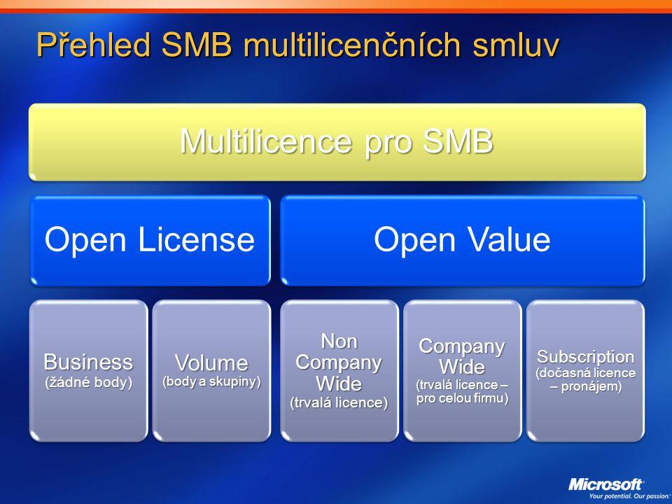 Přehled SMB multilicenčních smluv