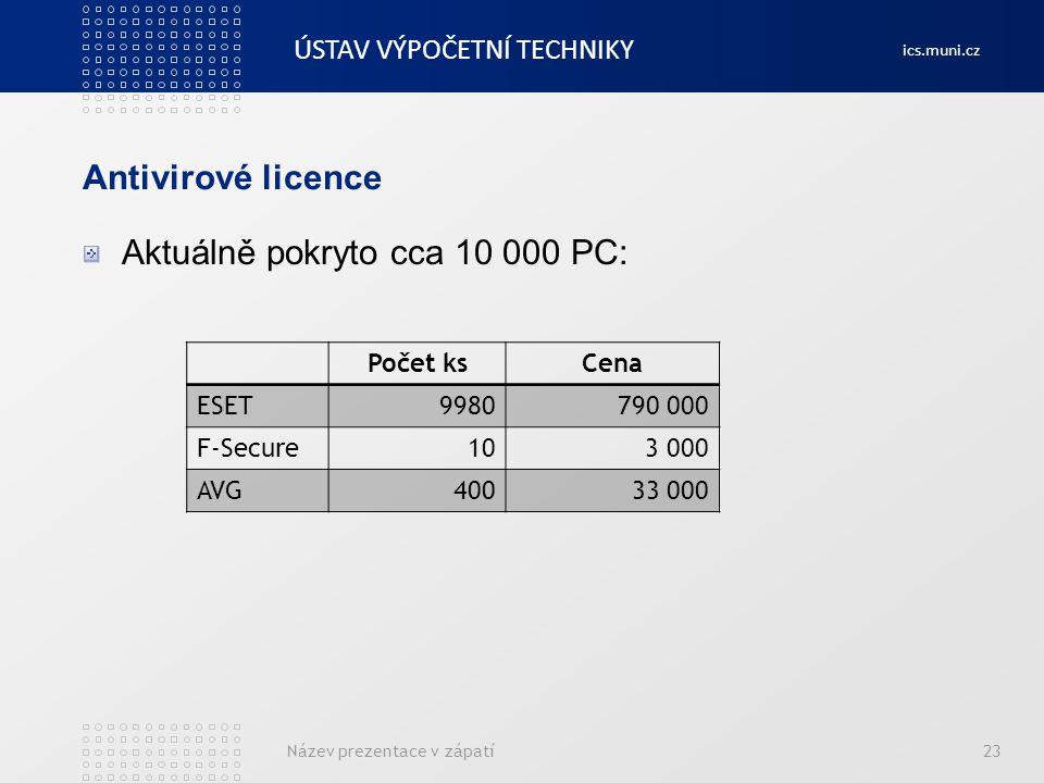 ÚSTAV VÝPOČETNÍ TECHNIKY ics.muni.cz Antivirové licence Název prezentace v zápatí23 Aktuálně pokryto cca 10 000 PC: Počet ksCena ESET9980790 000 F-Sec