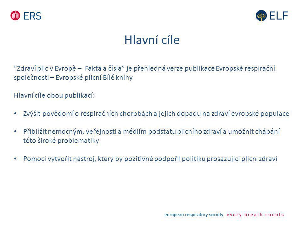 """Hlavní cíle """"Zdraví plic v Evropě – Fakta a čísla"""" je přehledná verze publikace Evropské respirační společnosti – Evropské plicní Bílé knihy Hlavní cí"""