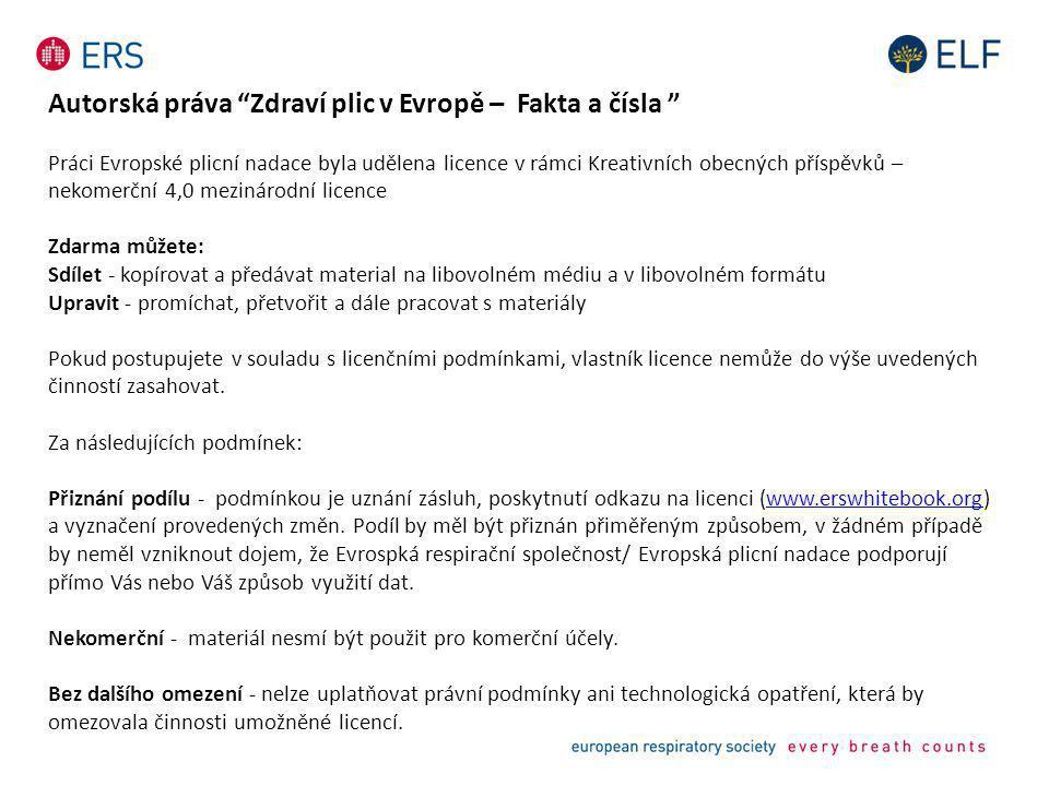 """Autorská práva """"Zdraví plic v Evropě – Fakta a čísla """" Práci Evropské plicní nadace byla udělena licence v rámci Kreativních obecných příspěvků – neko"""
