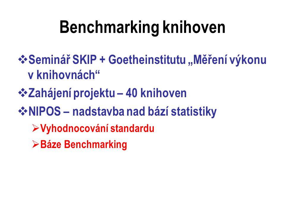 """Benchmarking knihoven  Seminář SKIP + Goetheinstitutu """"Měření výkonu v knihovnách  Zahájení projektu – 40 knihoven  NIPOS – nadstavba nad bází statistiky  Vyhodnocování standardu  Báze Benchmarking"""