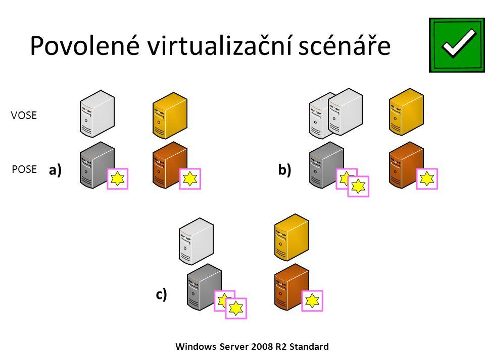 Povolené virtualizační scénáře Windows Server 2008 R2 Standard a) c) b) POSE VOSE
