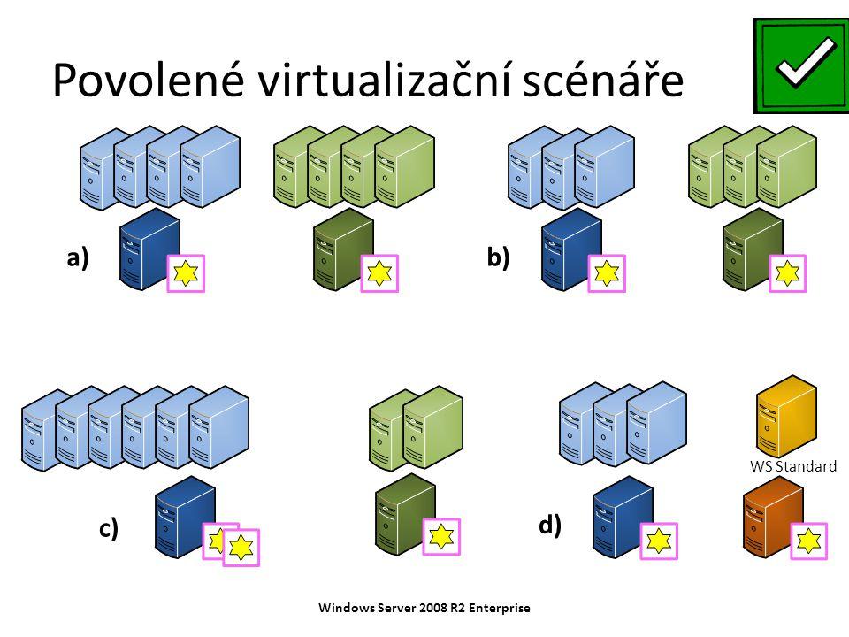 Povolené virtualizační scénáře Windows Server 2008 R2 Enterprise a)b) c) d) WS Standard