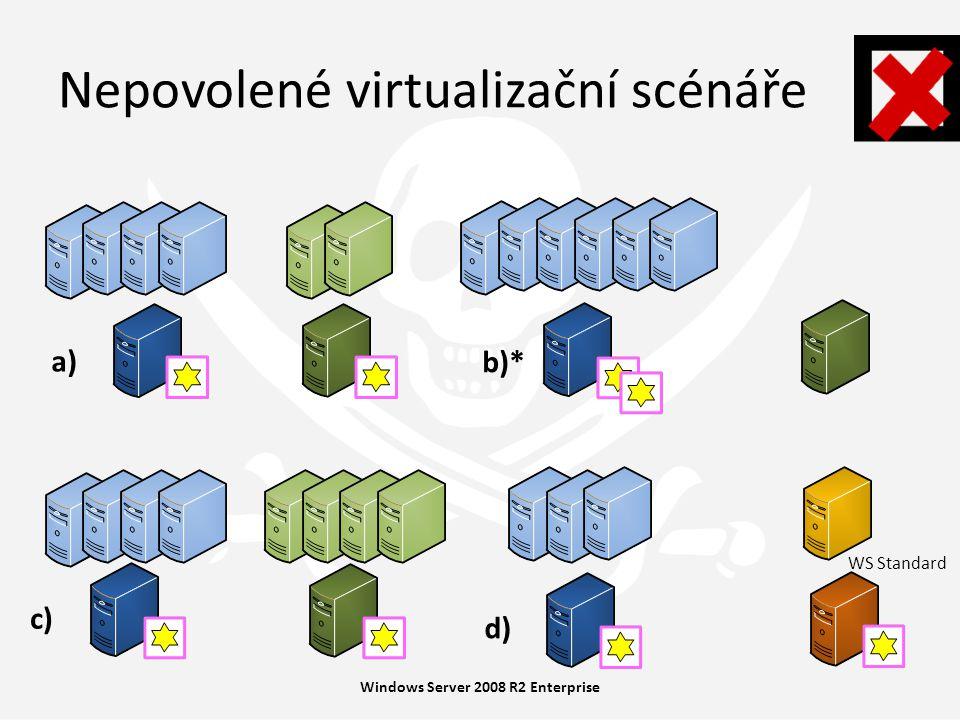 Nepovolené virtualizační scénáře Windows Server 2008 R2 Enterprise d) a) b)* c) WS Standard