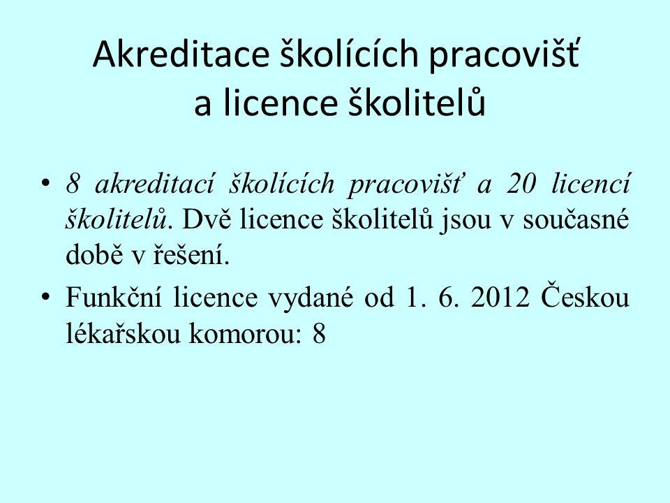 Akreditace školících pracovišť a licence školitelů 8 akreditací školících pracovišť a 20 licencí školitelů.