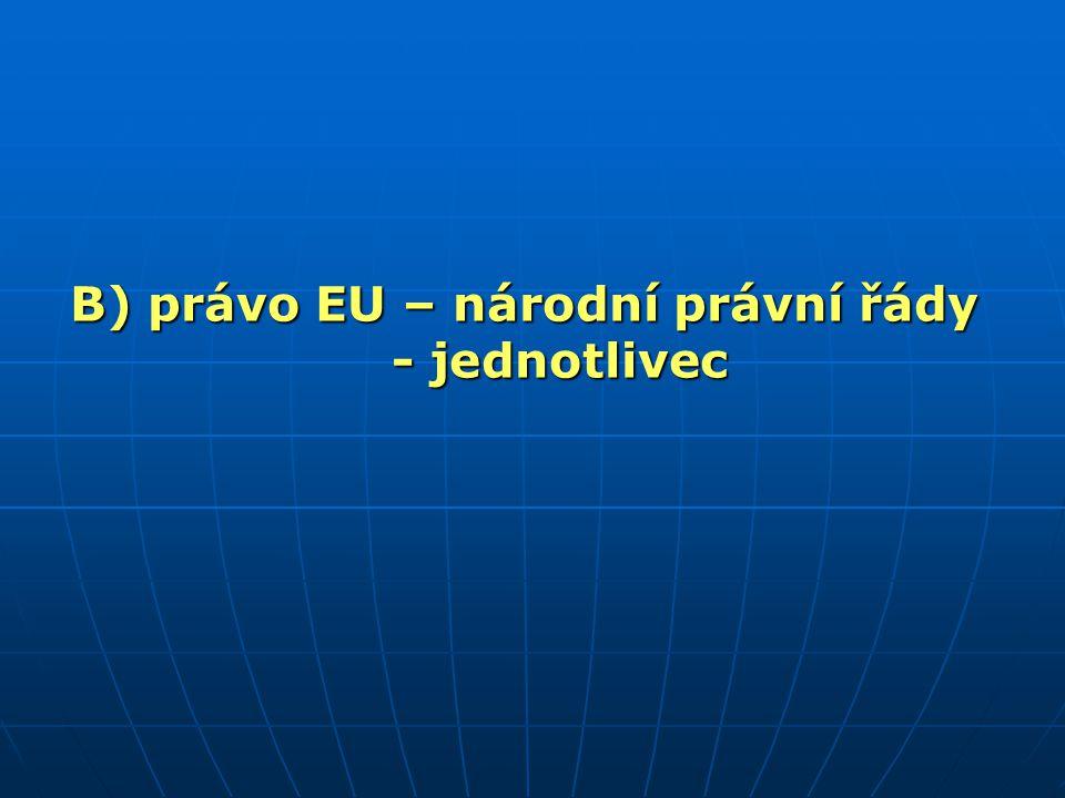 B) právo EU – národní právní řády - jednotlivec