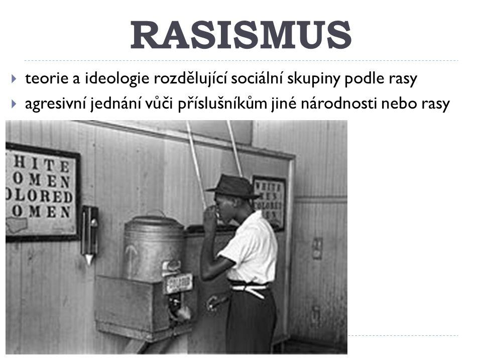 RASISMUS  teorie a ideologie rozdělující sociální skupiny podle rasy  agresivní jednání vůči příslušníkům jiné národnosti nebo rasy