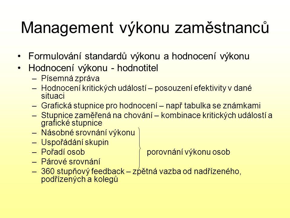 Management výkonu zaměstnanců Formulování standardů výkonu a hodnocení výkonu Hodnocení výkonu - hodnotitel –Písemná zpráva –Hodnocení kritických udál