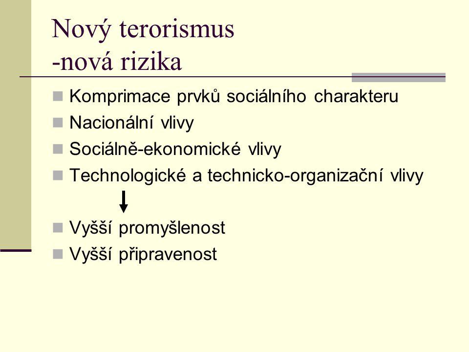 Nový terorismus -nová rizika Komprimace prvků sociálního charakteru Nacionální vlivy Sociálně-ekonomické vlivy Technologické a technicko-organizační v