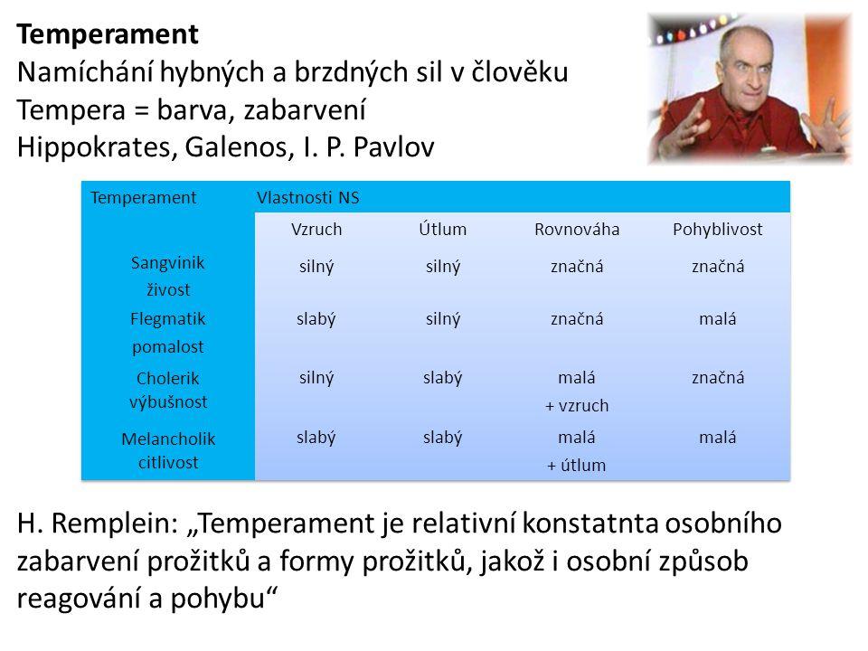 "Temperament Namíchání hybných a brzdných sil v člověku Tempera = barva, zabarvení Hippokrates, Galenos, I. P. Pavlov H. Remplein: ""Temperament je rela"