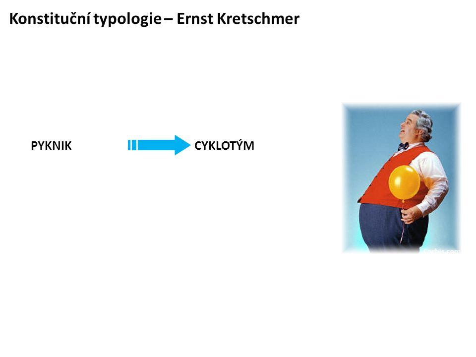 Konstituční typologie – Ernst Kretschmer PYKNIK CYKLOTÝM