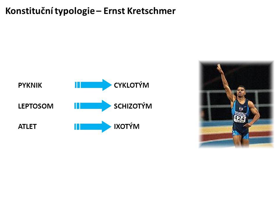 Konstituční typologie – Ernst Kretschmer PYKNIK CYKLOTÝM ATLET IXOTÝM LEPTOSOM SCHIZOTÝM