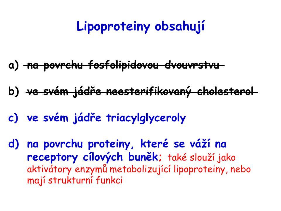 Lipoproteiny obsahují a)na povrchu fosfolipidovou dvouvrstvu b)ve svém jádře neesterifikovaný cholesterol c)ve svém jádře triacylglyceroly d)na povrch