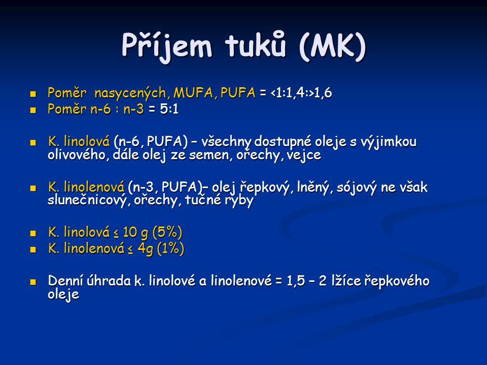 Příjem tuků (MK) Poměr nasycených, MUFA, PUFA = 1,6 Poměr nasycených, MUFA, PUFA = 1,6 Poměr n-6 : n-3 = 5:1 Poměr n-6 : n-3 = 5:1 K. linolová (n-6, P