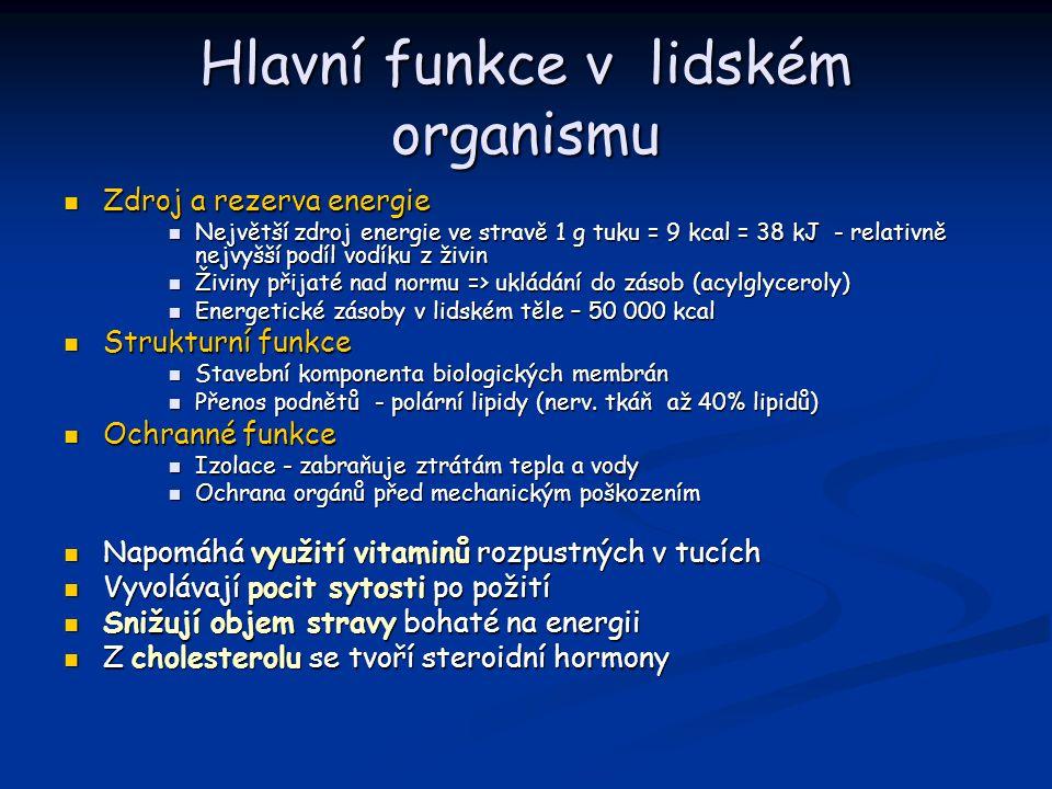 Dělení lipidů Jednoduché lipidy Jednoduché lipidy acylglyceroly (tuky) a vosky (estery MK a alkoholu glycerolu) acylglyceroly (tuky) a vosky (estery MK a alkoholu glycerolu) Složené lipidy Složené lipidy fosfolipidy (fosfoacylglyceroly), glykolipidy, sfingolipidy, lipoproteiny, apod.