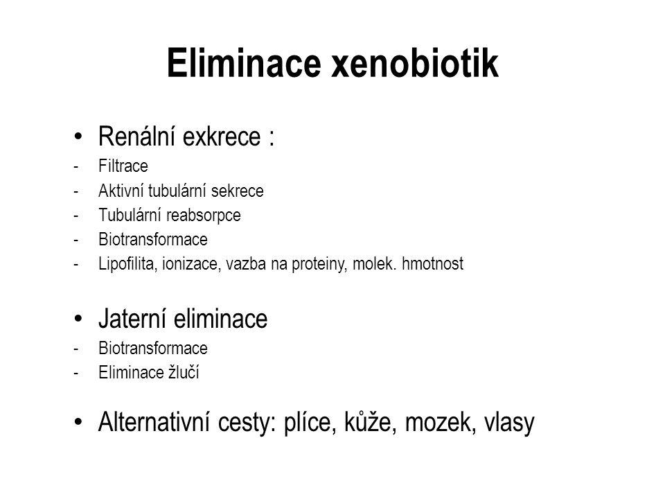 Eliminace xenobiotik Renální exkrece : -Filtrace -Aktivní tubulární sekrece -Tubulární reabsorpce -Biotransformace -Lipofilita, ionizace, vazba na proteiny, molek.