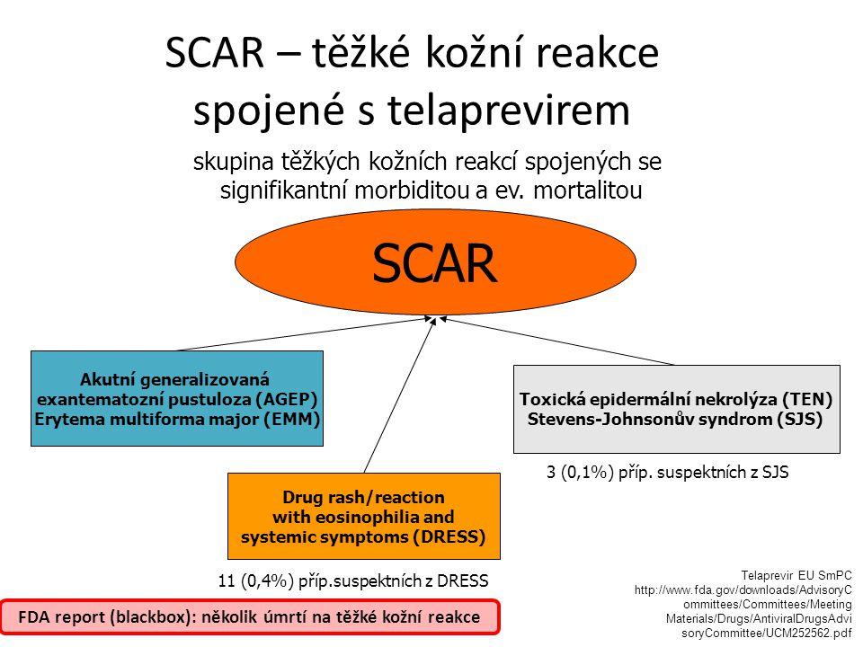 SCAR – těžké kožní reakce spojené s telaprevirem skupina těžkých kožních reakcí spojených se signifikantní morbiditou a ev.