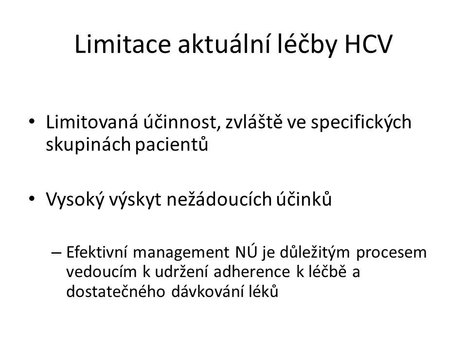 Limitace aktuální léčby HCV Limitovaná účinnost, zvláště ve specifických skupinách pacientů Vysoký výskyt nežádoucích účinků – Efektivní management NÚ je důležitým procesem vedoucím k udržení adherence k léčbě a dostatečného dávkování léků