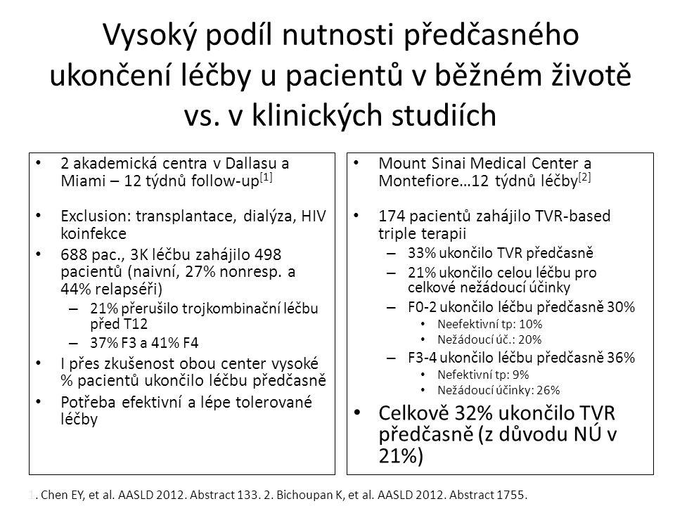Vysoký podíl nutnosti předčasného ukončení léčby u pacientů v běžném životě vs.