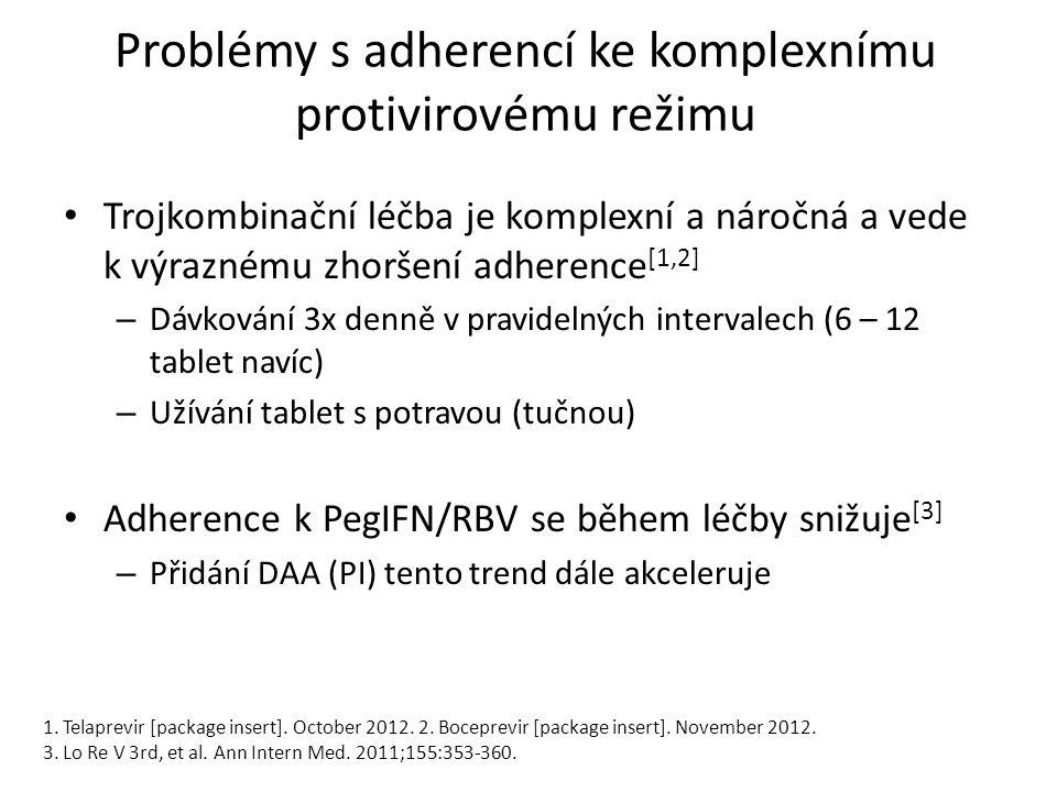 Problémy s adherencí ke komplexnímu protivirovému režimu Trojkombinační léčba je komplexní a náročná a vede k výraznému zhoršení adherence [1,2] – Dávkování 3x denně v pravidelných intervalech (6 – 12 tablet navíc) – Užívání tablet s potravou (tučnou) Adherence k PegIFN/RBV se během léčby snižuje [3] – Přidání DAA (PI) tento trend dále akceleruje 1.