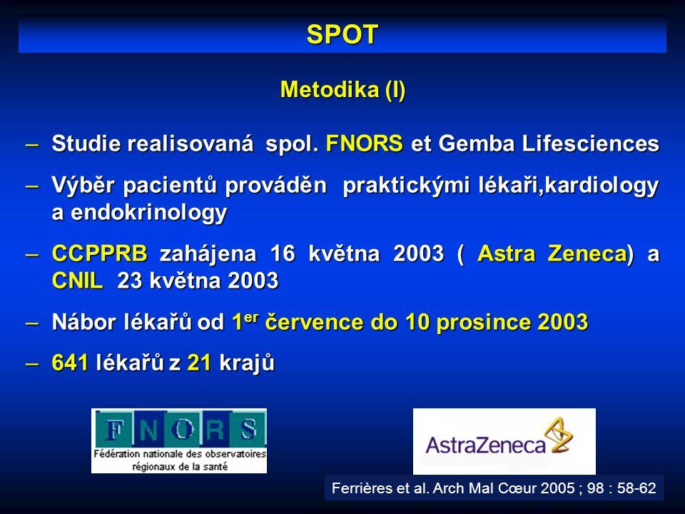 SPOT –Studie realisovaná spol. FNORS et Gemba Lifesciences –Výběr pacientů prováděn praktickými lékaři,kardiology a endokrinology –CCPPRB zahájena 16