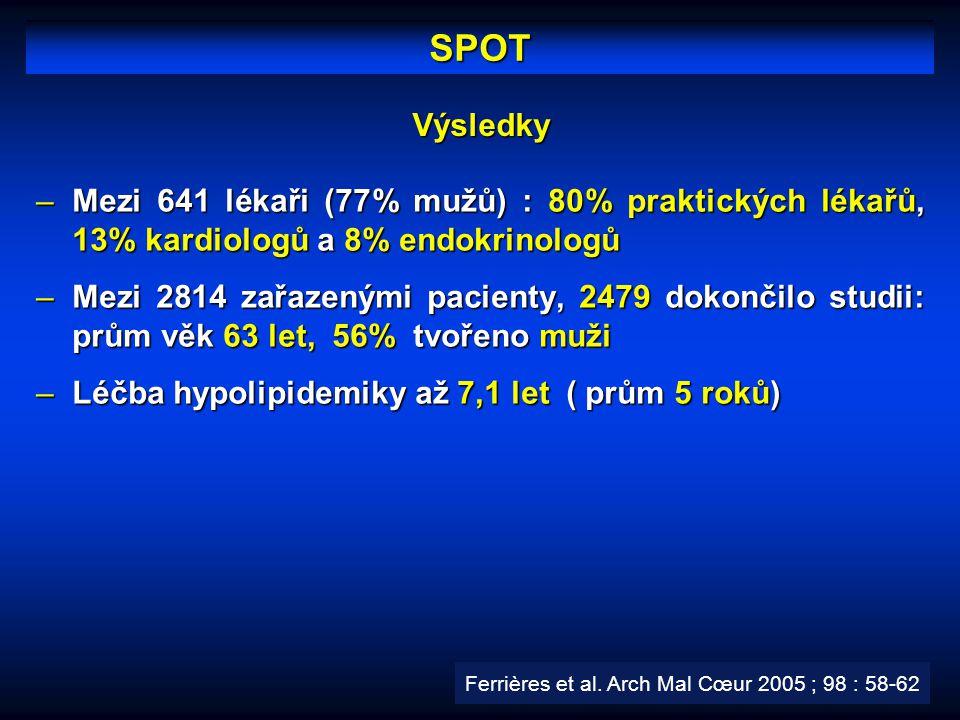 SPOT –Mezi 641 lékaři (77% mužů) : 80% praktických lékařů, 13% kardiologů a 8% endokrinologů –Mezi 2814 zařazenými pacienty, 2479 dokončilo studii: pr