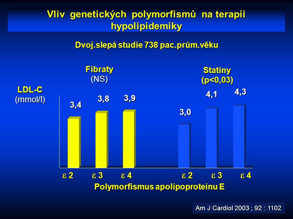 Am J Cardiol 2003 ; 92 : 1102 Dvoj.slepá studie 738 pac.prům.věku Polymorfismus apolipoproteinu E LDL-C(mmol/l)  2 2 2 2  3 3 3 3  4 4 4 4