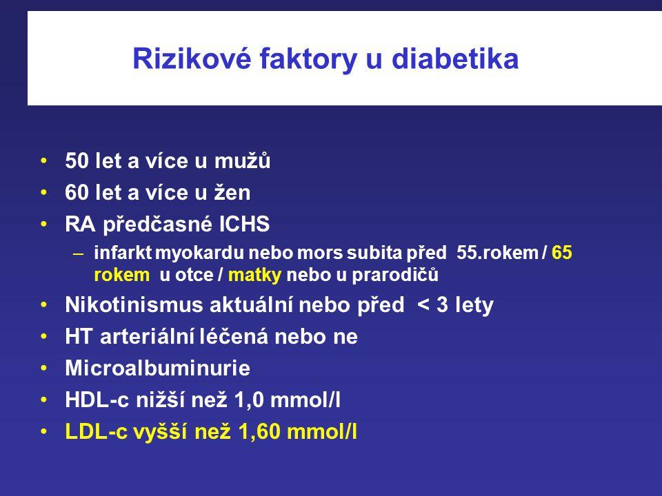 Definice sekundární prevence Prokázané koronární onemocnění (stabilní i nestabilní AP, revaskularisace, IM, dokumentovaná silentní ischemie), Prokázan