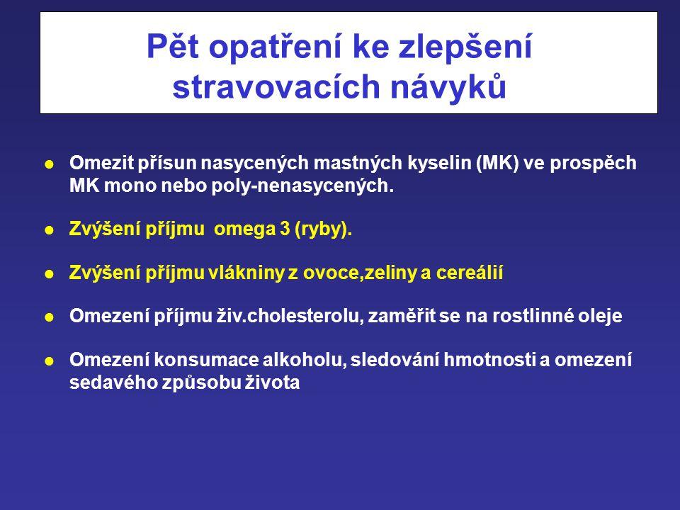 Práh/cíl pro dietetickou intervenci k ovlivnění LDL-cholesterolu l Všichni pacienti s LDL-c > 4.1 mmol/l by měli dostat poučení o dietě. l Všichni pac