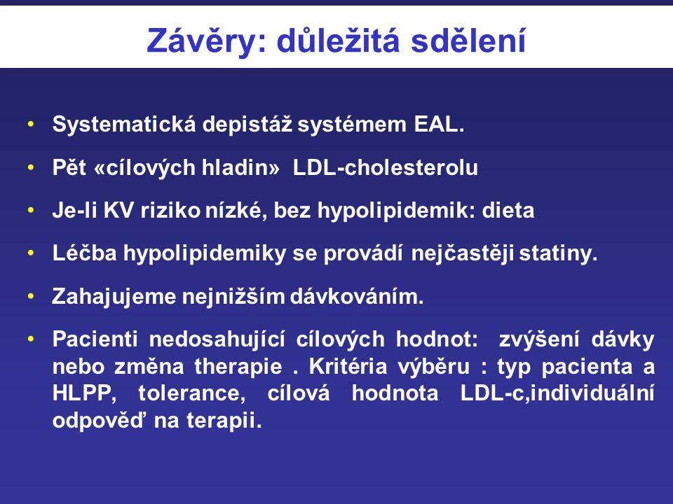 Základní pravidla vedení léčby hypolipidemiky l Je-li indikována terapeutická intervence hypolipidemiky,jde nejčastěji o statiny l s výjimkou :- Intol