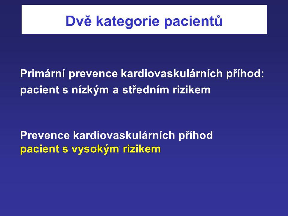LDL je v centru všech doporučení : přímý vztah mezi snížením LDL a snížením kardiovaskulárního rizika 58 studií, 14 8321 pacientů a 7102 kardiovaskulá