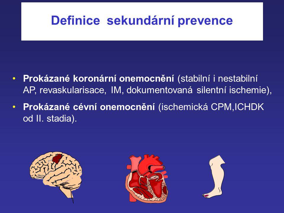 Pacient s vysokým rizikem : Definice Pacienti s prokázanou koronární příhodou nebo aterosklerotickým onemocněním Pacienti s diabetem 2. typu s vysokým