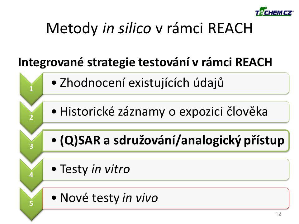 Metody in silico v rámci REACH 12 Integrované strategie testování v rámci REACH 1 1 Zhodnocení existujících údajů 2 2 Historické záznamy o expozici čl
