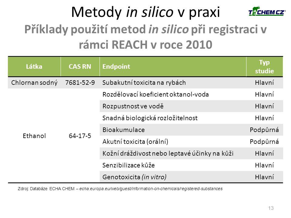Metody in silico v praxi Příklady použití metod in silico při registraci v rámci REACH v roce 2010 13 LátkaCAS RNEndpoint Typ studie Chlornan sodný768
